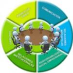 proceso de comunicación integral de una empresa